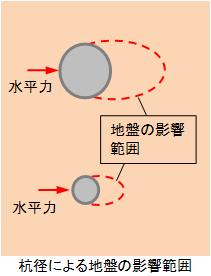 f:id:structural-designer-koji:20200510205820p:plain