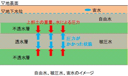 f:id:structural-designer-koji:20200510214444p:plain