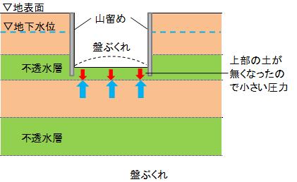 f:id:structural-designer-koji:20200510214836p:plain