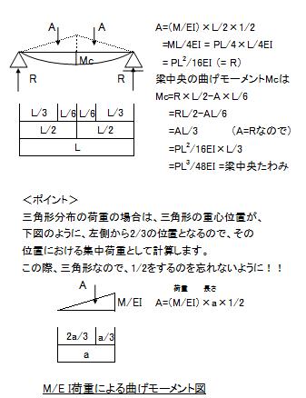 f:id:structural-designer-koji:20200527220859p:plain