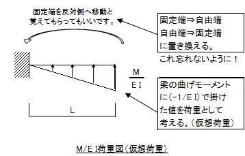 f:id:structural-designer-koji:20200527220941p:plain