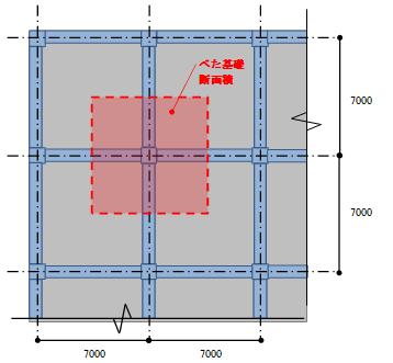 f:id:structural-designer-koji:20200725180515p:plain