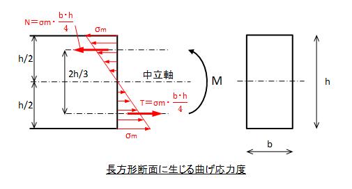 f:id:structural-designer-koji:20200814110618p:plain