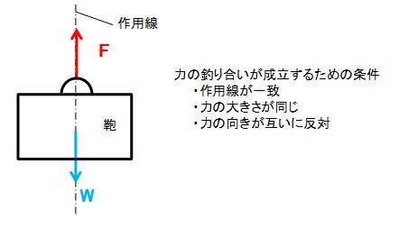 f:id:structural-designer-koji:20200906010458p:plain