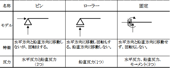 f:id:structural-designer-koji:20200906190419p:plain