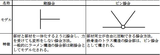 f:id:structural-designer-koji:20200906190517p:plain