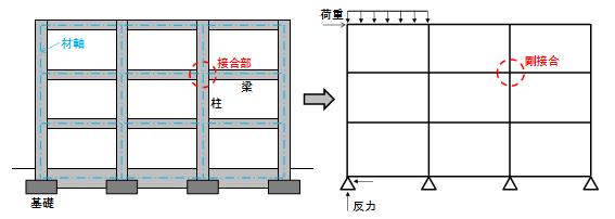 f:id:structural-designer-koji:20200906190600p:plain