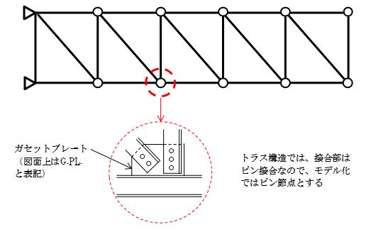 f:id:structural-designer-koji:20200906190620p:plain