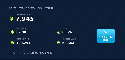 1万円きった