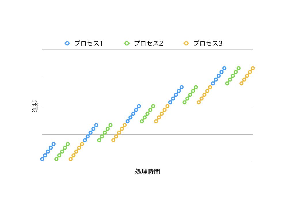 f:id:sts-250rr:20200329200939j:plain