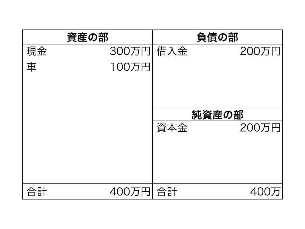 f:id:sts-of:20181210002003j:plain