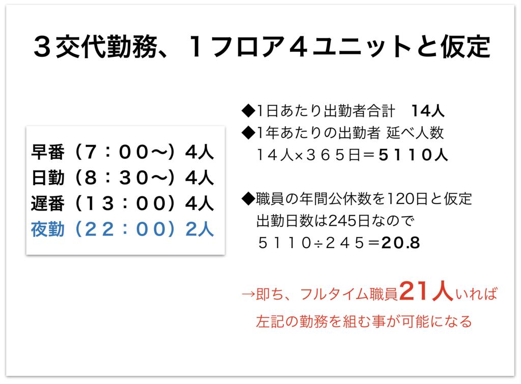 f:id:sts-of:20190117024236p:plain