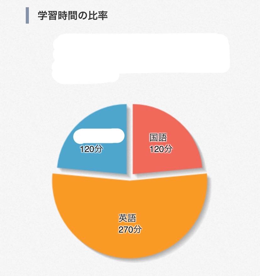 f:id:student_akicin:20200416094658j:plain