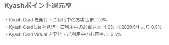 f:id:student_akicin:20200423212309p:plain