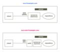 Subversionのsvn接続とsvn+ssh接続のイメージ