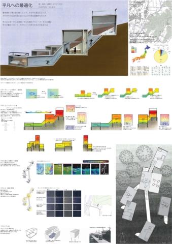 f:id:studio2010:20100703014430j:image