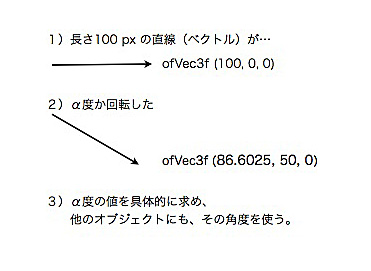 fig01.001