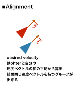 flock_alignment