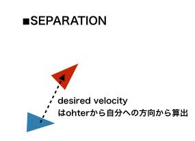 flock_separation