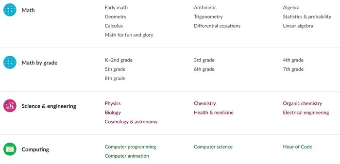 カーンアカデミー オンライン学習プラットフォーム