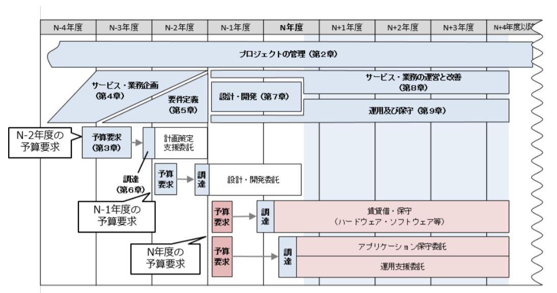 f:id:study-on:20200909212727j:plain