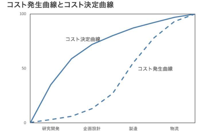 f:id:study-on:20200911152216j:plain