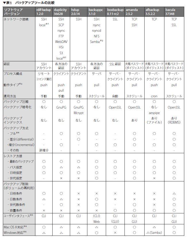 f:id:study-on:20200915210937j:plain