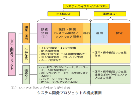 f:id:study-on:20210109091521p:plain