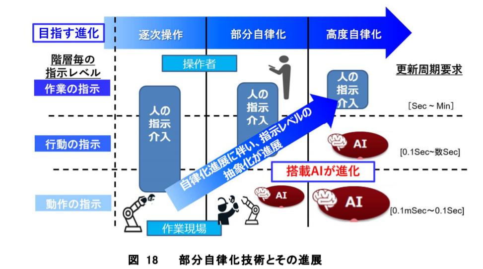 f:id:study-on:20210321080525p:plain