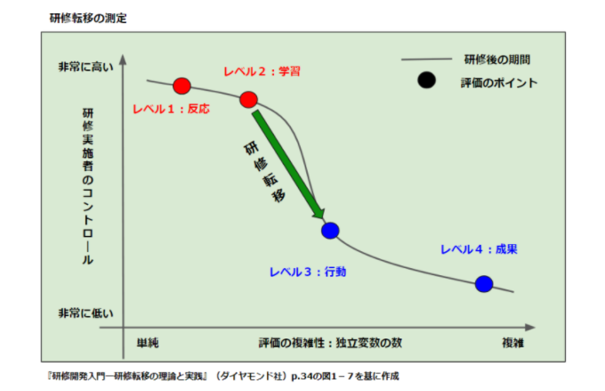 f:id:study-on:20210430181649p:plain