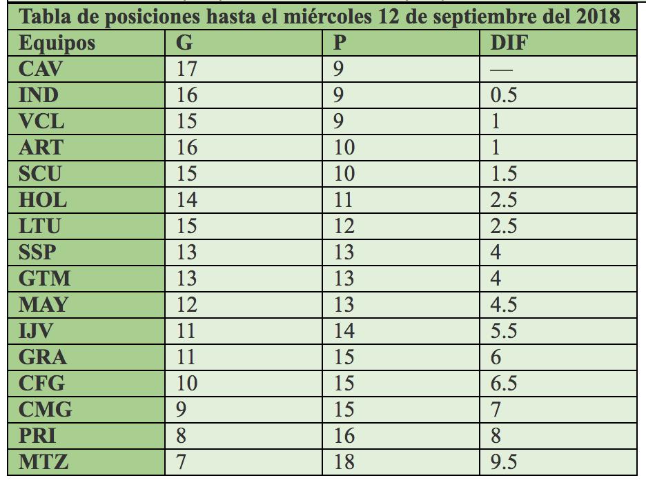 f:id:study-spanish:20180914132641p:plain