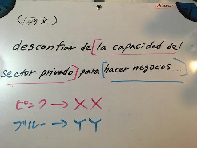f:id:study-spanish:20181008121750j:plain