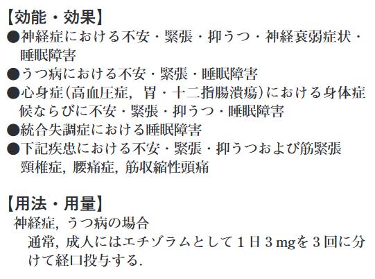 f:id:study-yakuzaisi:20180705211814p:plain