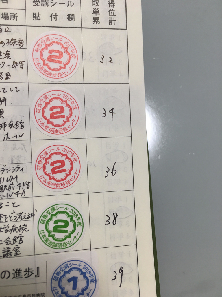 f:id:study-yakuzaisi:20180929203310j:plain