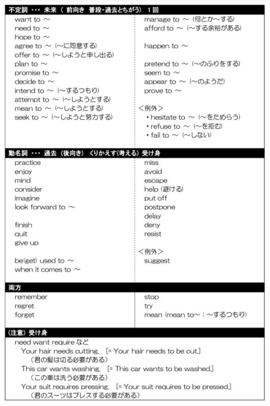 f:id:studyandjoy:20180430171240p:plain