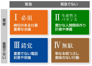seven-habit1
