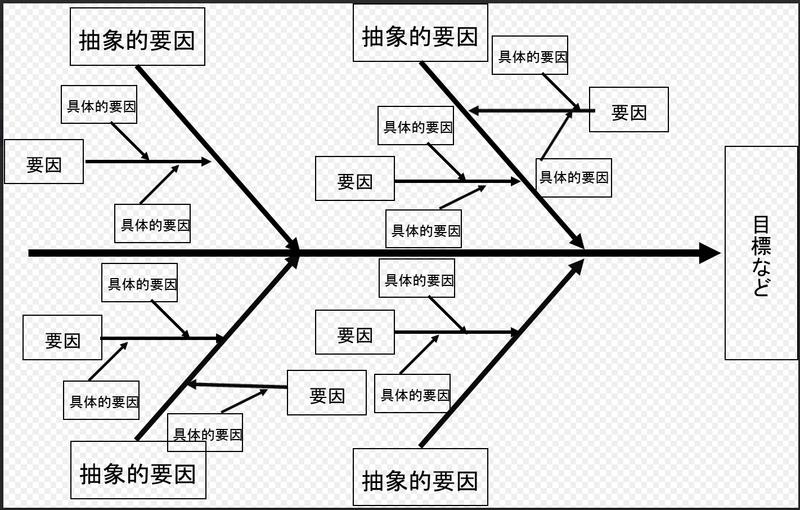 fishbone diagram-1