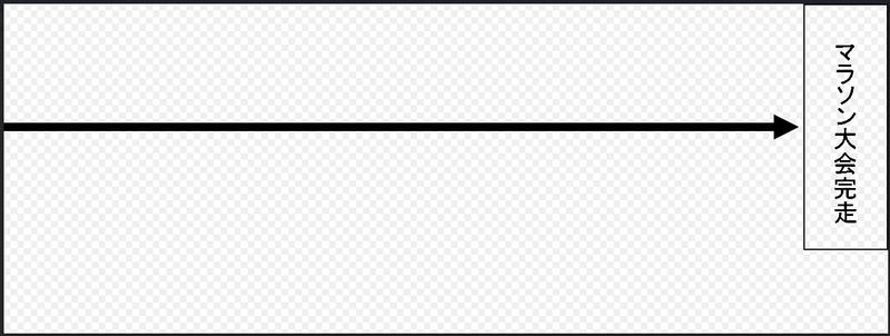 fishbone diagram-2