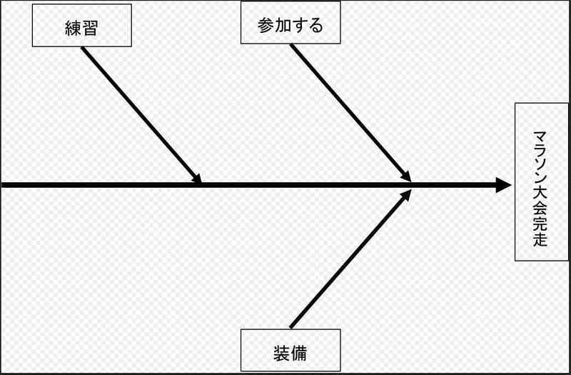 fishbone diagram-3