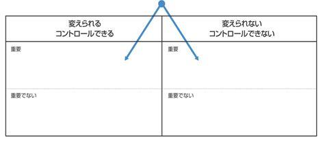 画像出典:日本アンガーマネジメント協会
