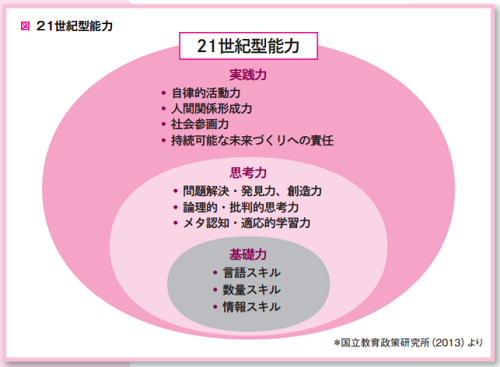 21seikigata-skill02