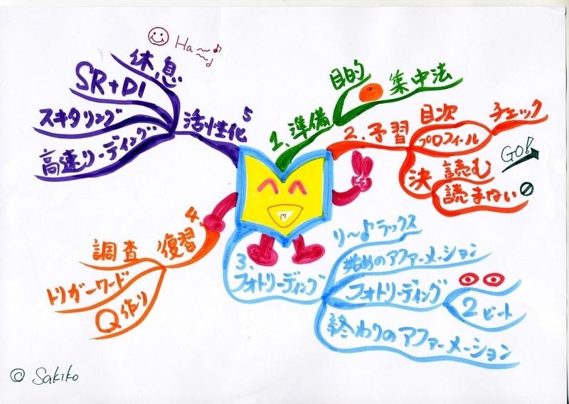 photo-reading-06-01