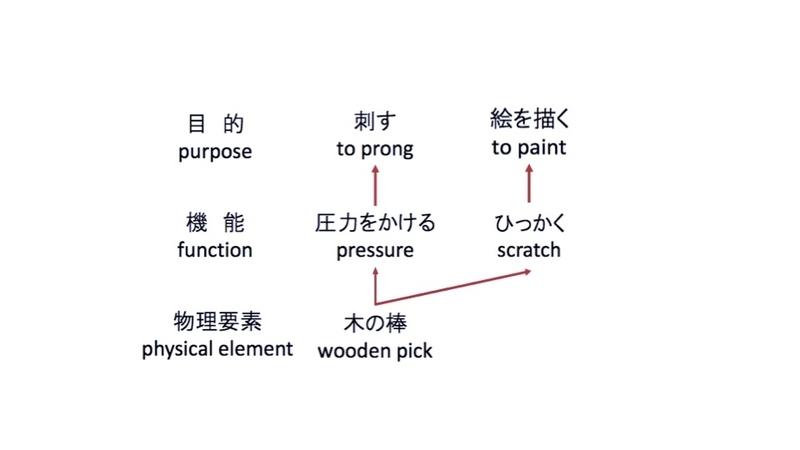 system-thinking-02