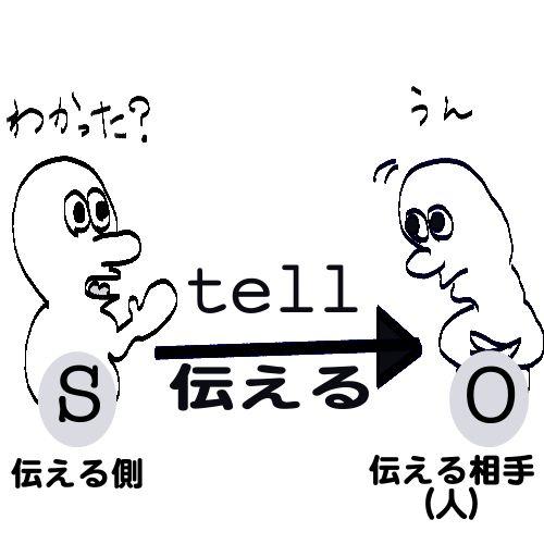 saisyu-kaito-08-03