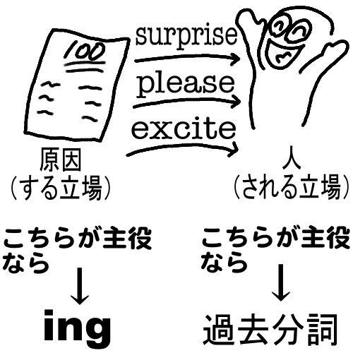 saisyu-kaito-12-03