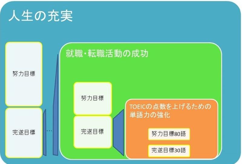 niju-mokuhyo-tassei03