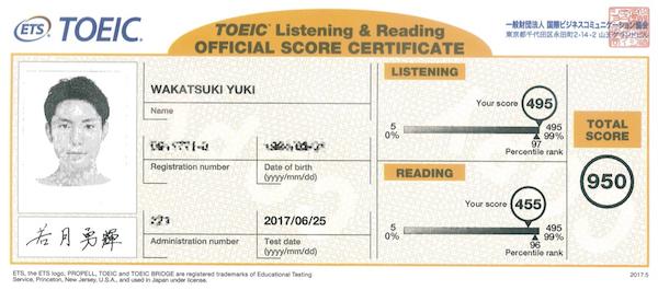 wakatsuki-score
