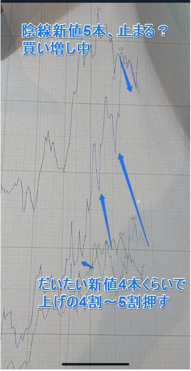 f:id:studyinvestment111:20210417210431j:plain