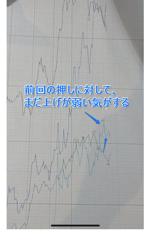 f:id:studyinvestment111:20210417210813j:plain