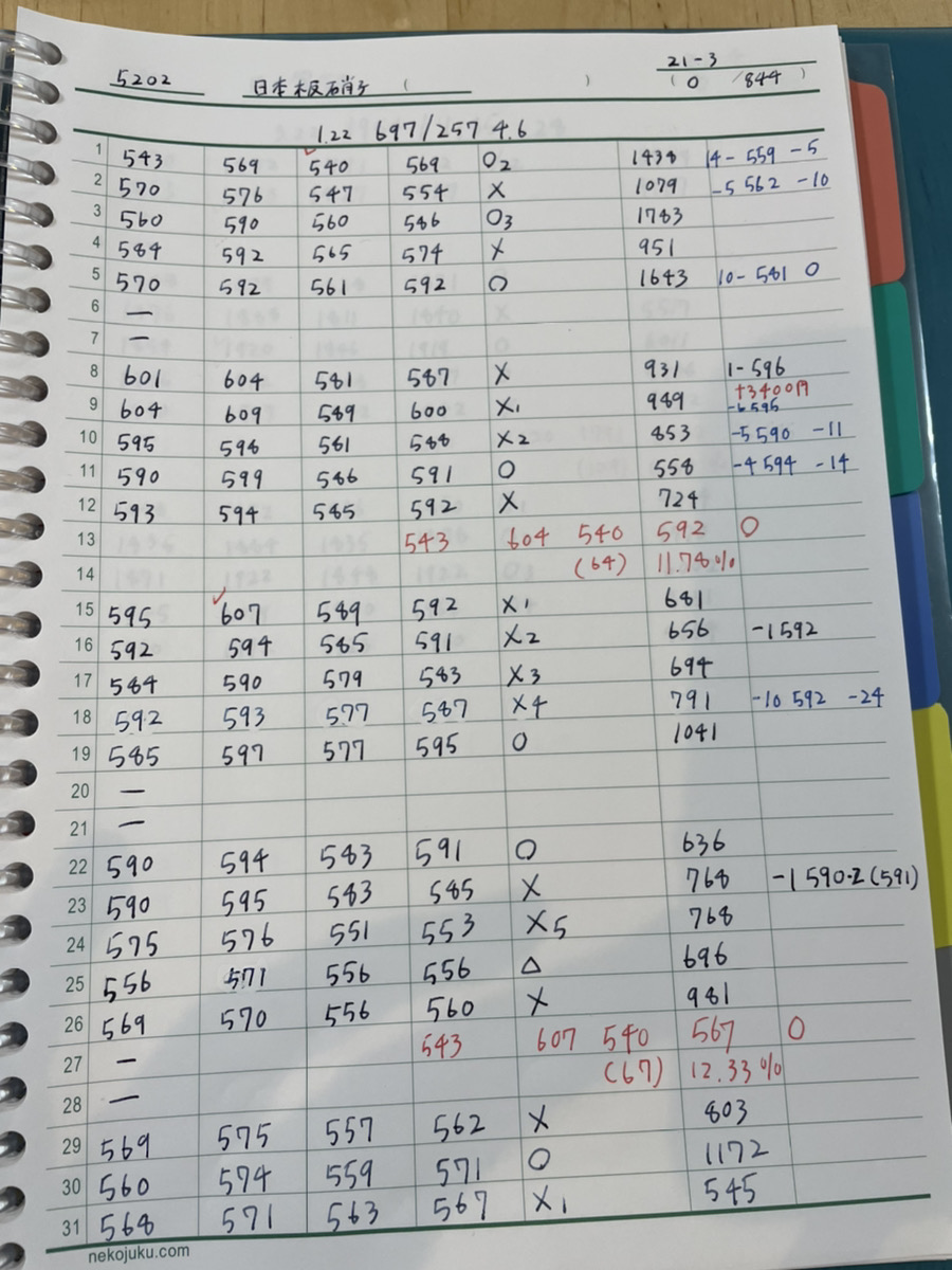 f:id:studyinvestment111:20210417223511j:plain